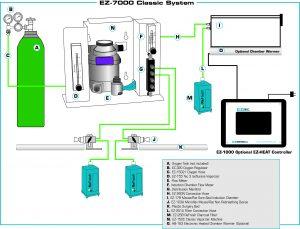 EZ-7000_schematic